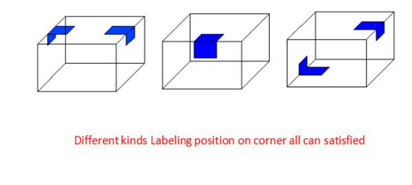 Automatisk-kartong-hörn-märkning-maskin-detaljer